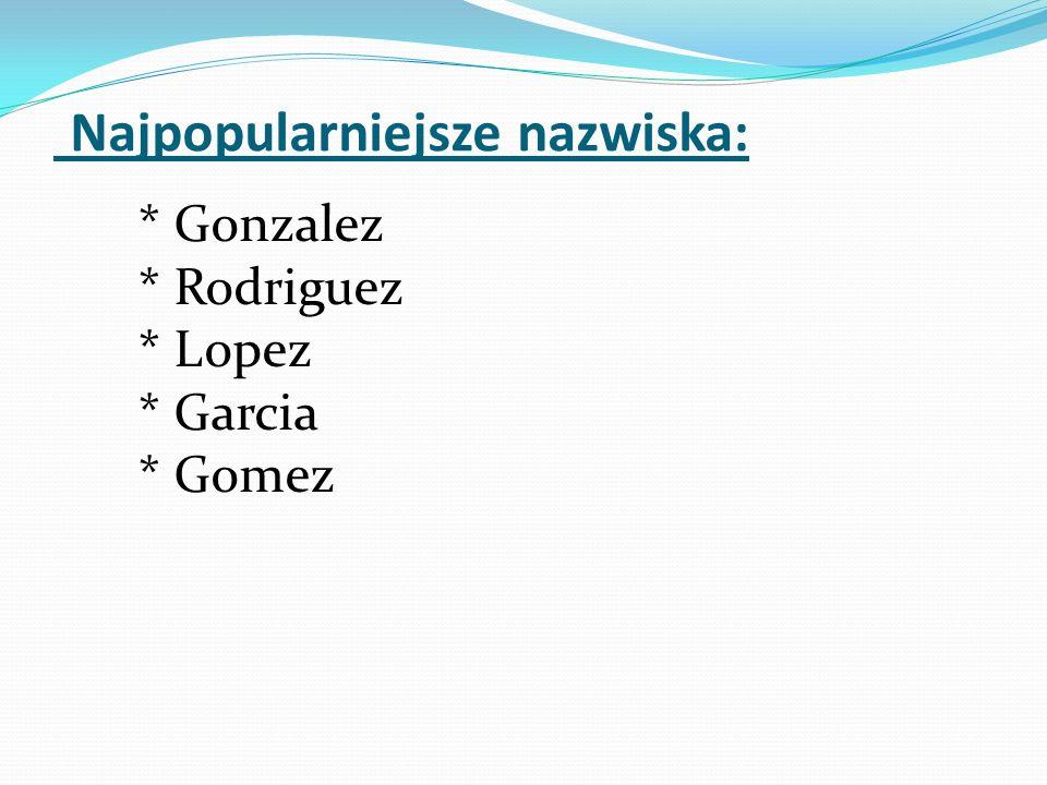 Najpopularniejsze nazwiska: