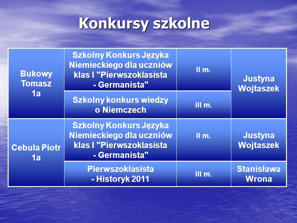Szkolny konkurs wiedzy o Niemczech Pierwszoklasista - Historyk 2011
