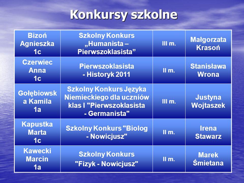 Konkursy szkolne Bizoń Agnieszka 1c