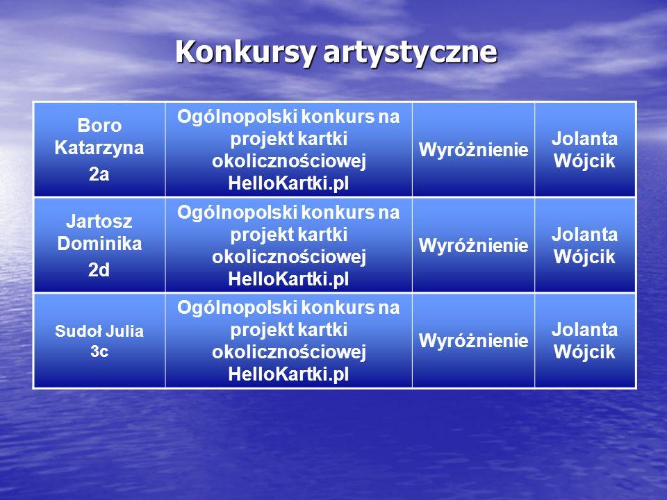 Ogólnopolski konkurs na projekt kartki okolicznościowej HelloKartki.pl
