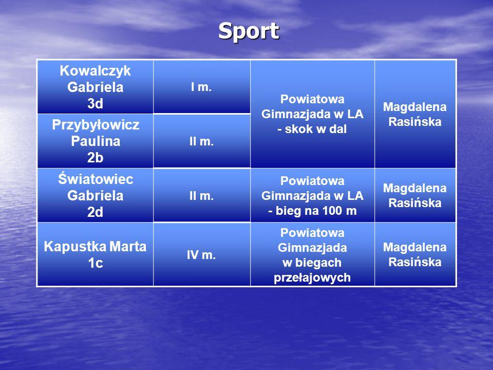 Sport Kowalczyk Gabriela 3d Przybyłowicz Paulina 2b