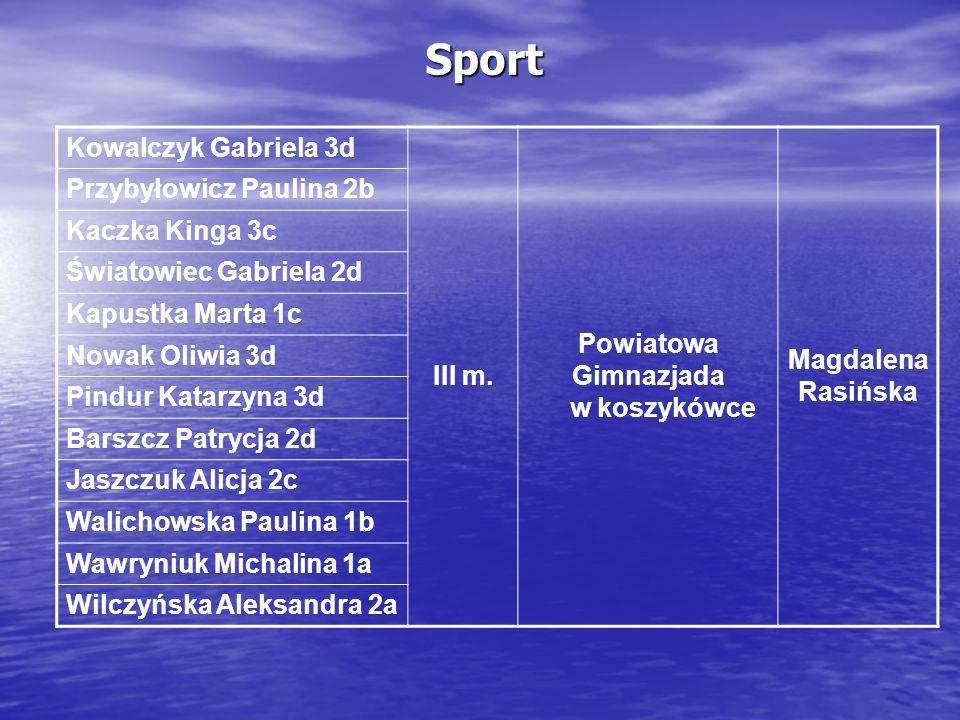 Sport Kowalczyk Gabriela 3d III m. Powiatowa Gimnazjada w koszykówce