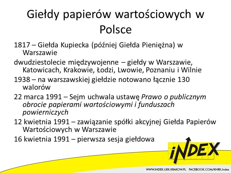 Giełdy papierów wartościowych w Polsce