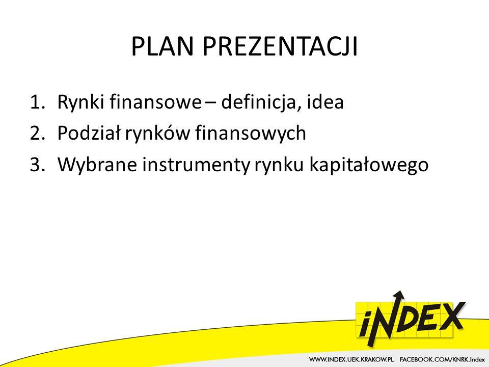 PLAN PREZENTACJI Rynki finansowe – definicja, idea