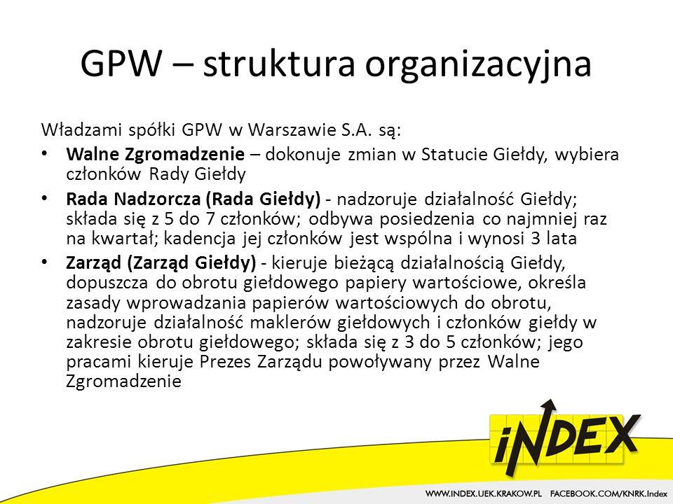 GPW – struktura organizacyjna