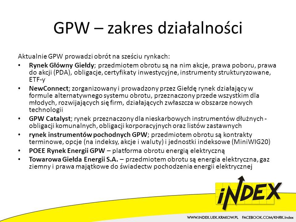 GPW – zakres działalności