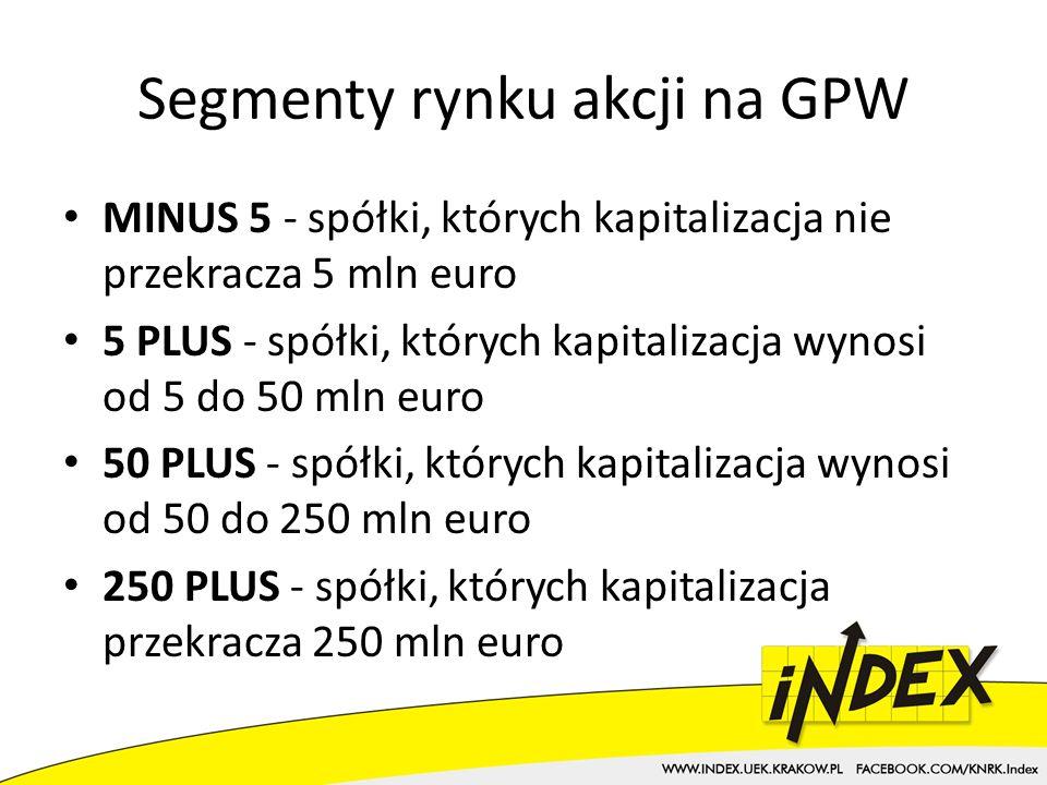 Segmenty rynku akcji na GPW
