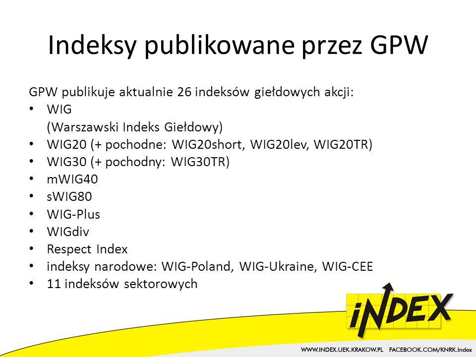Indeksy publikowane przez GPW