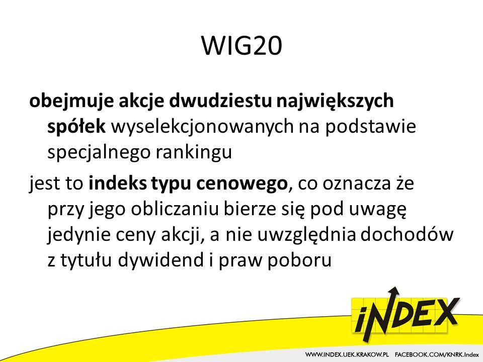 WIG20