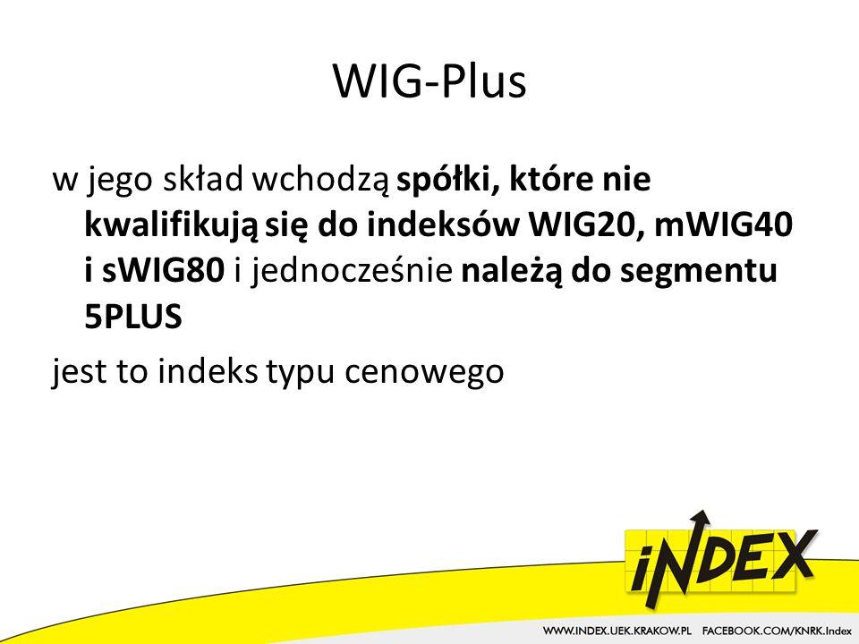 WIG-Plus