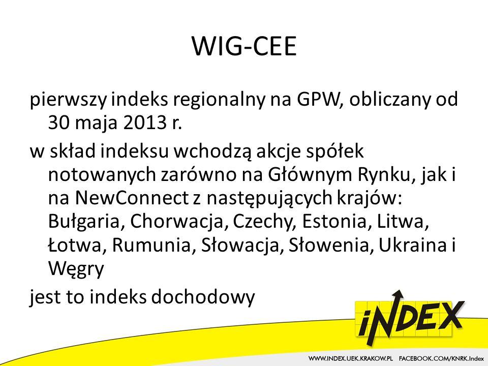 WIG-CEE