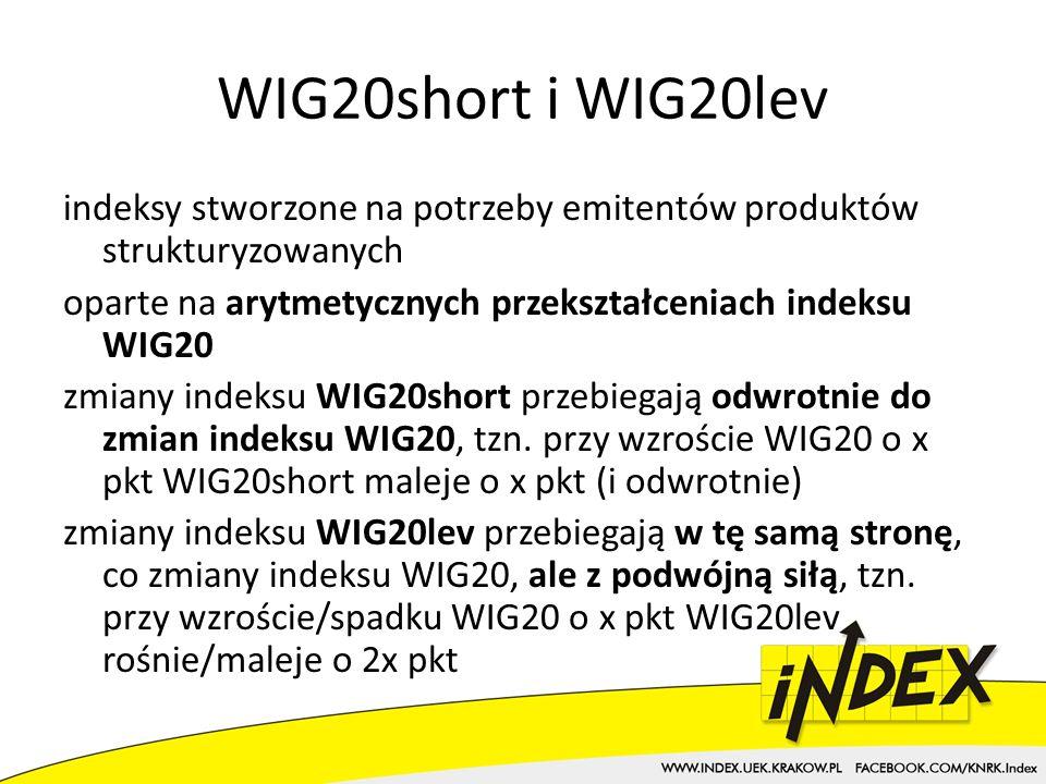 WIG20short i WIG20lev