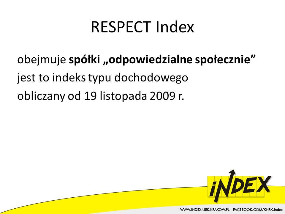 """RESPECT Index obejmuje spółki """"odpowiedzialne społecznie jest to indeks typu dochodowego obliczany od 19 listopada 2009 r."""
