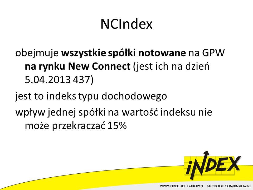 NCIndex