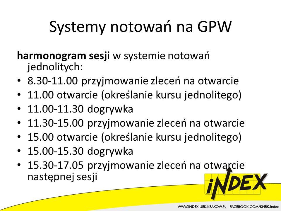 Systemy notowań na GPW harmonogram sesji w systemie notowań jednolitych: 8.30-11.00 przyjmowanie zleceń na otwarcie.