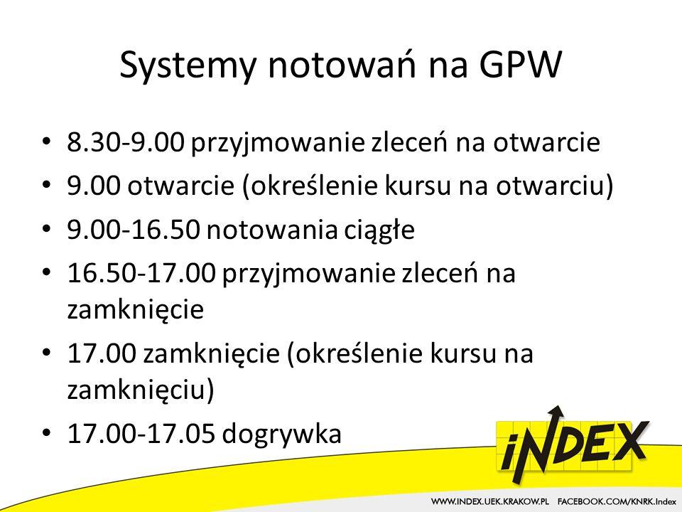 Systemy notowań na GPW 8.30-9.00 przyjmowanie zleceń na otwarcie