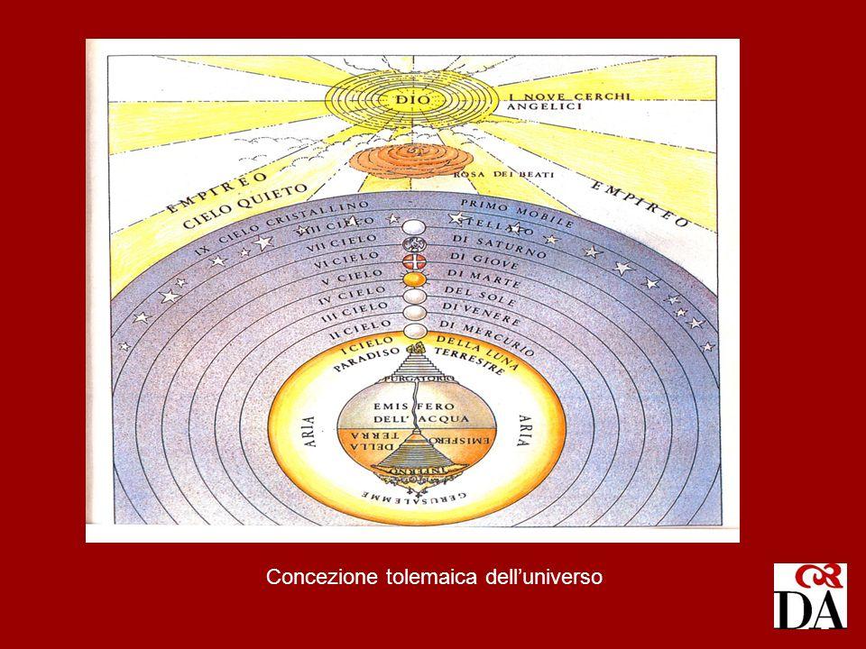 Concezione tolemaica dell'universo