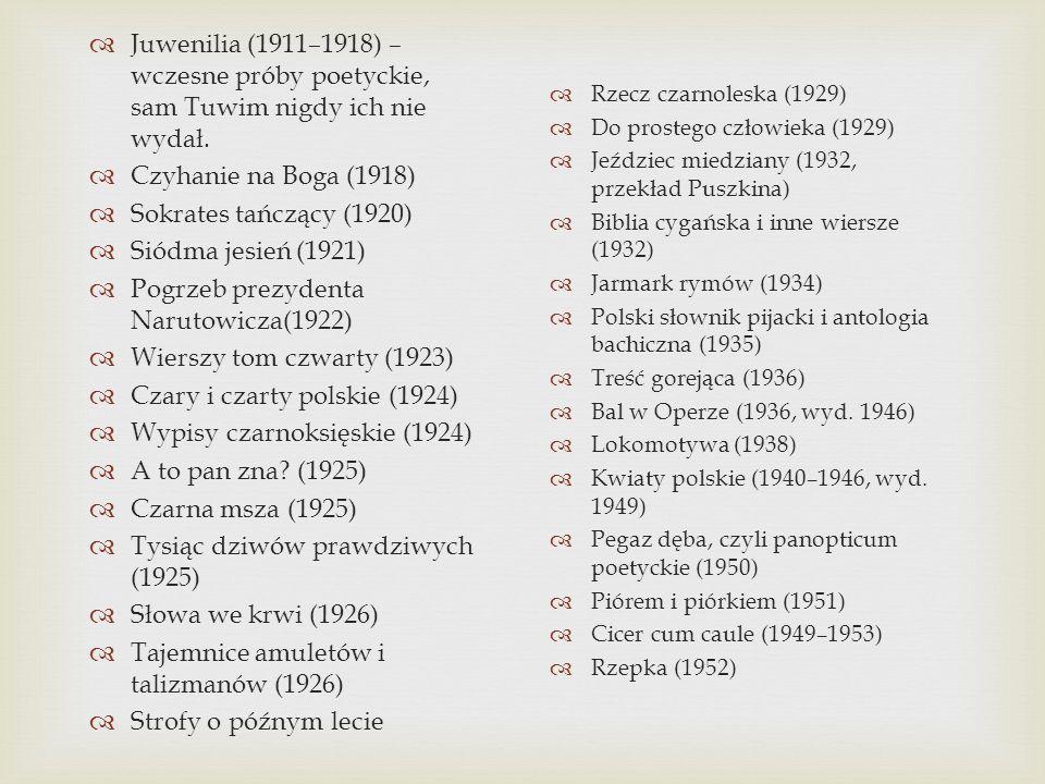 Pogrzeb prezydenta Narutowicza(1922) Wierszy tom czwarty (1923)