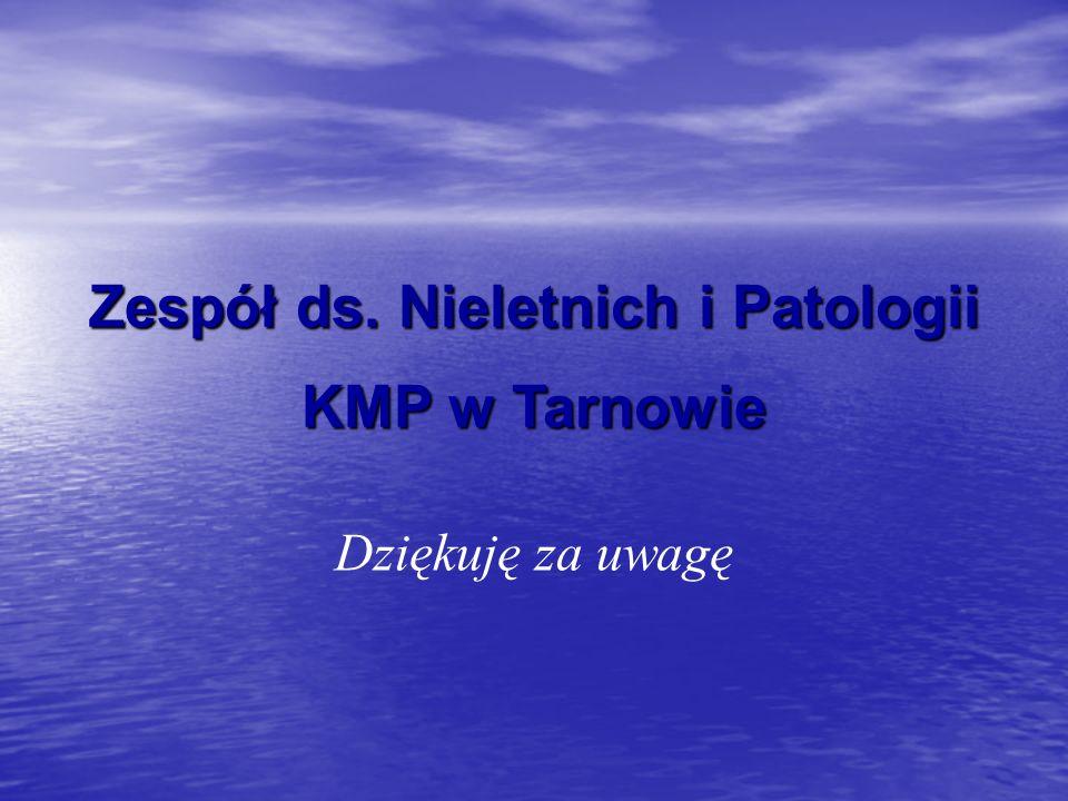 Zespół ds. Nieletnich i Patologii