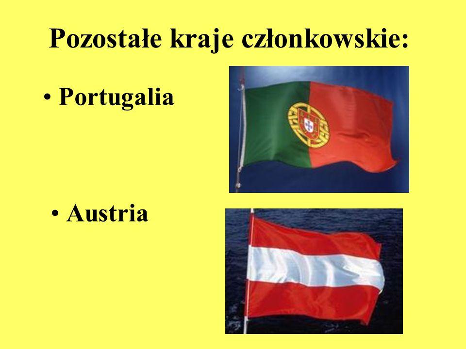 Pozostałe kraje członkowskie: