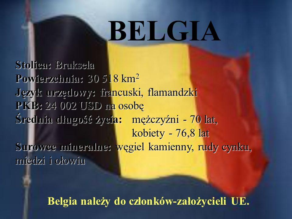 Belgia należy do członków-założycieli UE.