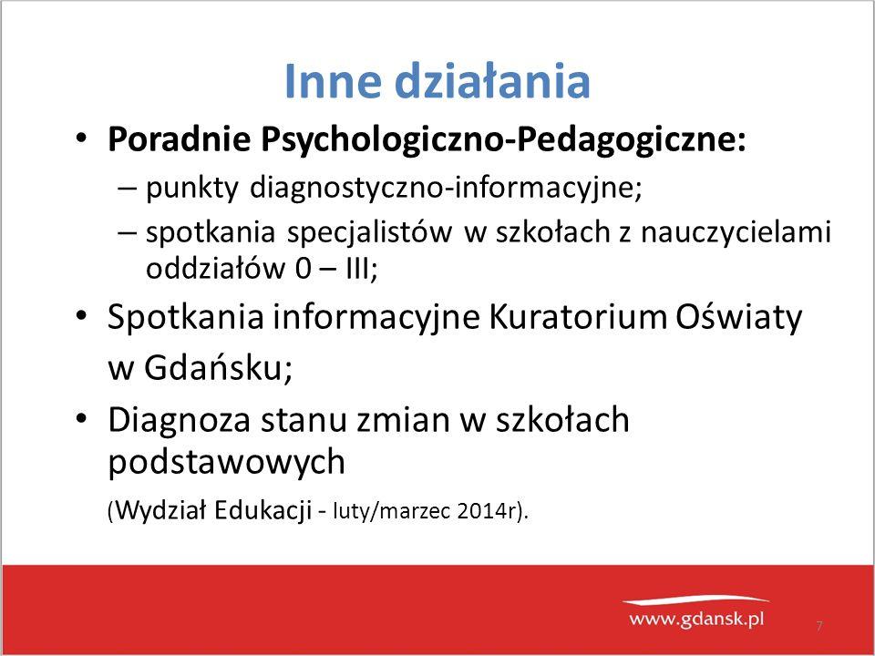 Inne działania Poradnie Psychologiczno-Pedagogiczne: