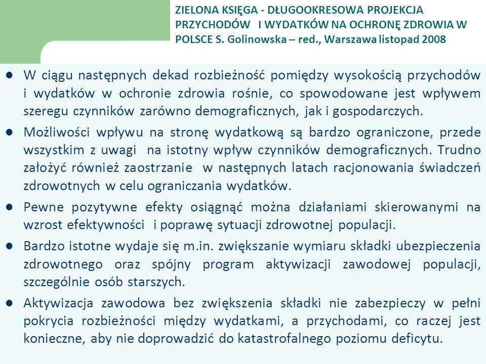 ZIELONA KSIĘGA - DŁUGOOKRESOWA PROJEKCJA PRZYCHODÓW I WYDATKÓW NA OCHRONĘ ZDROWIA W POLSCE S. Golinowska – red., Warszawa listopad 2008