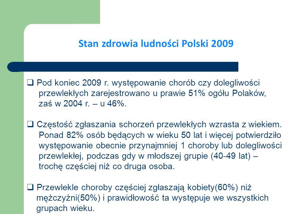 Stan zdrowia ludności Polski 2009