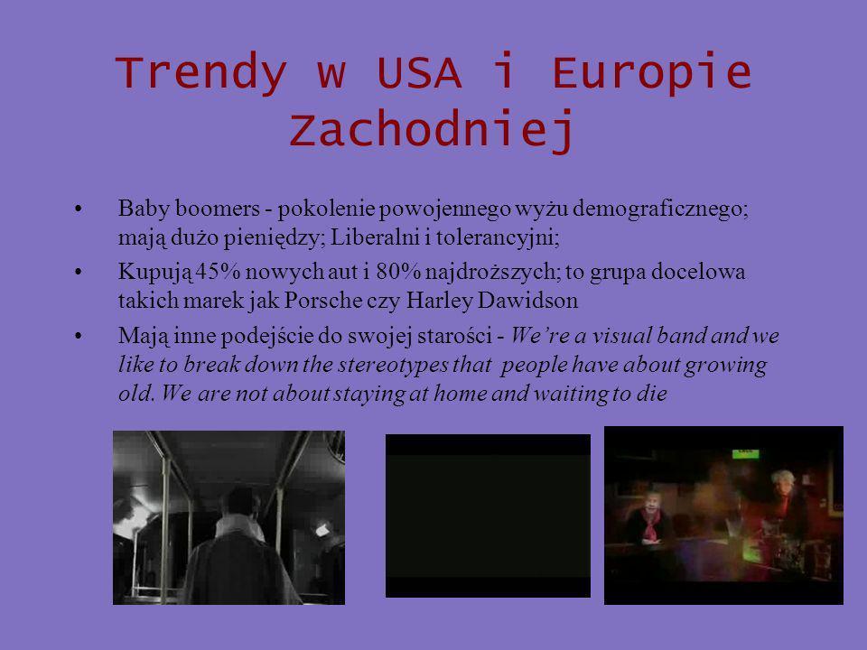 Trendy w USA i Europie Zachodniej