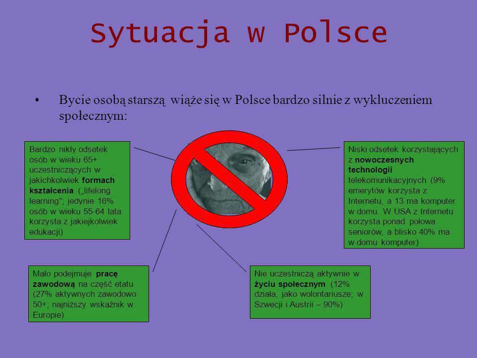 Sytuacja w Polsce Bycie osobą starszą wiąże się w Polsce bardzo silnie z wykluczeniem społecznym: