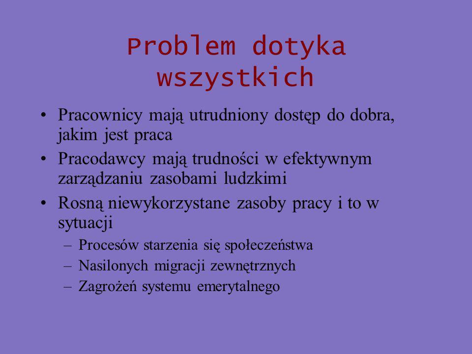Problem dotyka wszystkich