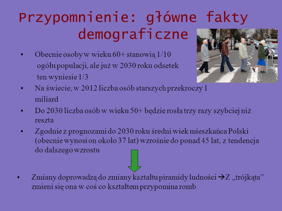 Przypomnienie: główne fakty demograficzne