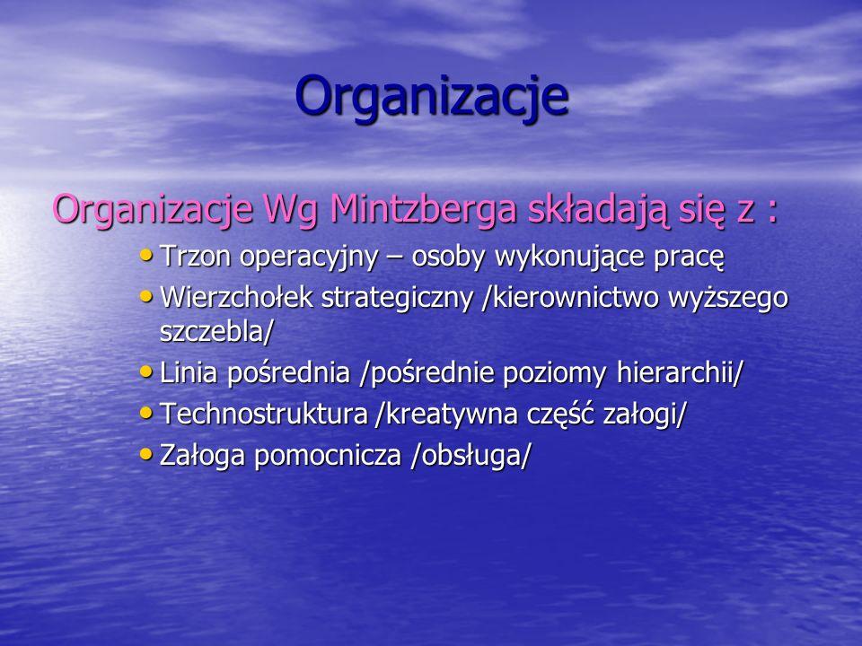 Organizacje Organizacje Wg Mintzberga składają się z :