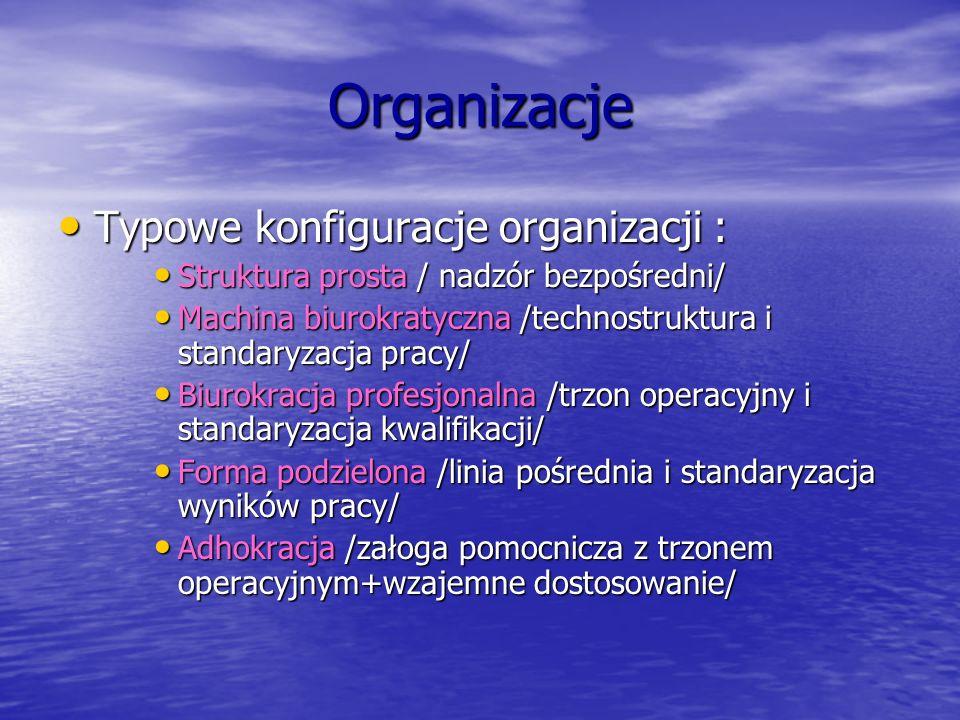 Organizacje Typowe konfiguracje organizacji :