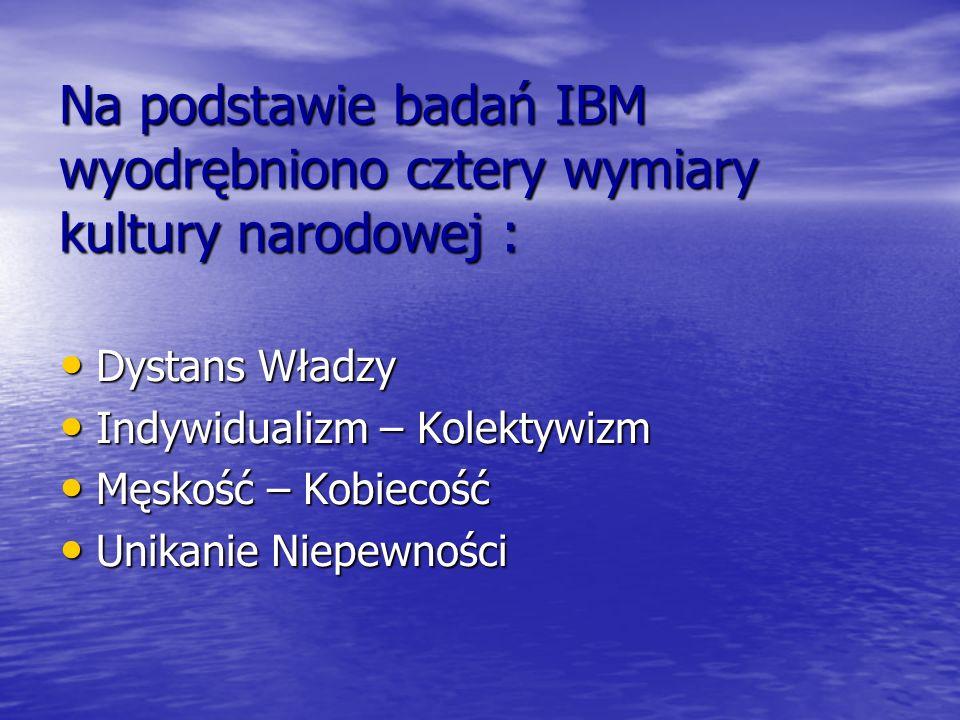 Na podstawie badań IBM wyodrębniono cztery wymiary kultury narodowej :