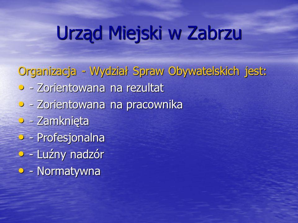 Urząd Miejski w Zabrzu Organizacja - Wydział Spraw Obywatelskich jest: