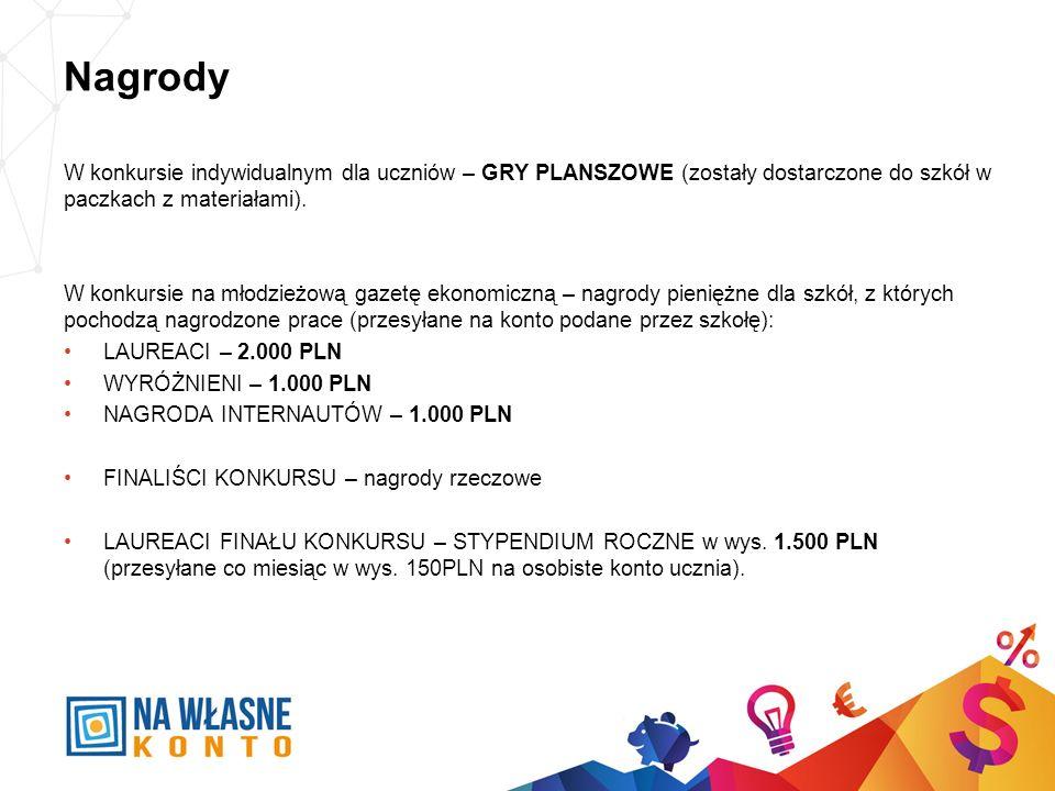 Nagrody W konkursie indywidualnym dla uczniów – GRY PLANSZOWE (zostały dostarczone do szkół w paczkach z materiałami).