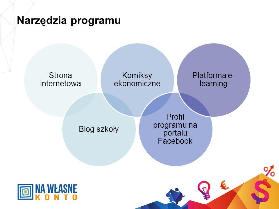 Profil programu na portalu Facebook