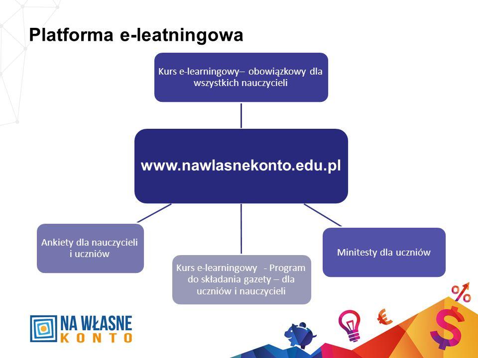 Platforma e-leatningowa