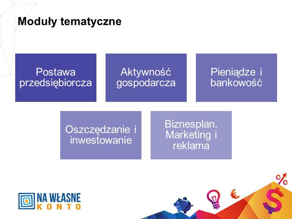 Moduły tematyczne Postawa przedsiębiorcza Aktywność gospodarcza