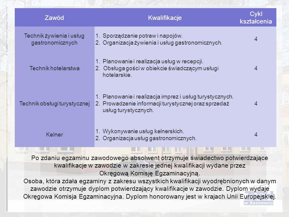 Okręgową Komisję Egzaminacyjną.