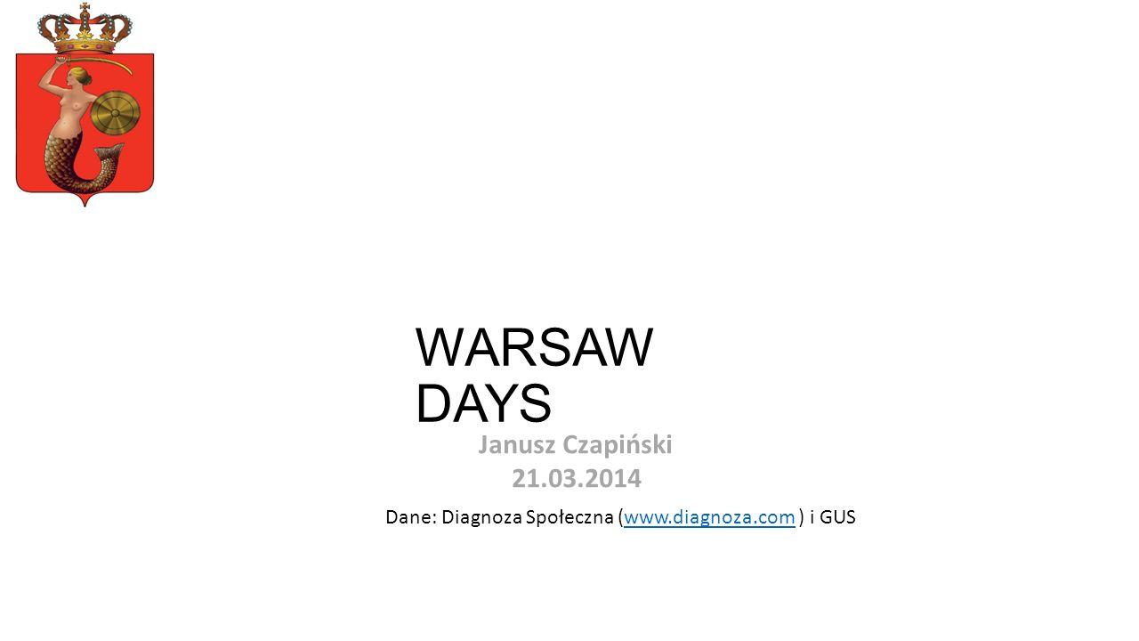 WARSAW DAYS Janusz Czapiński 21.03.2014