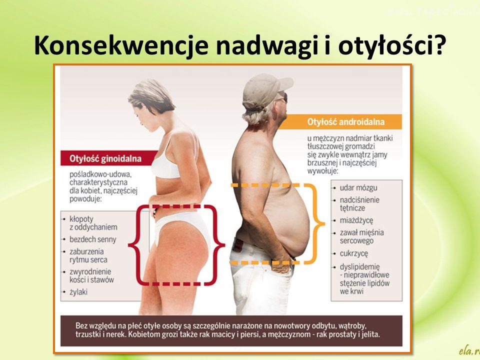 Konsekwencje nadwagi i otyłości