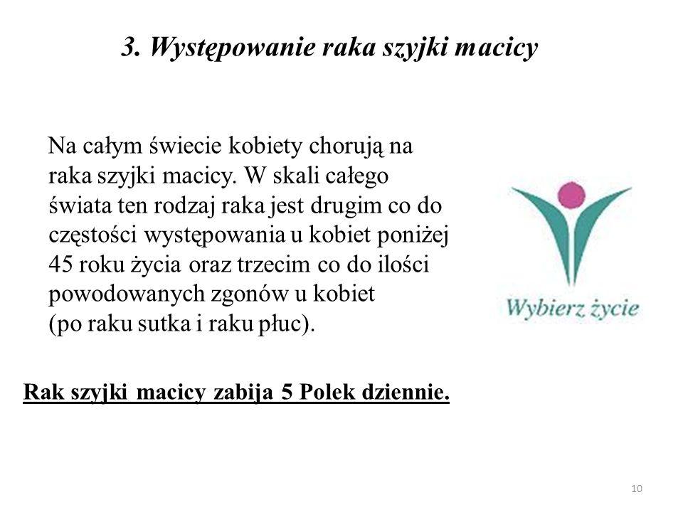 3. Występowanie raka szyjki macicy
