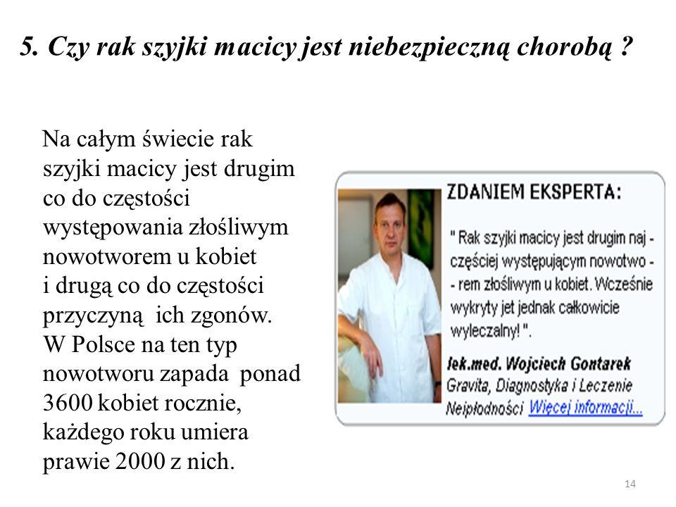 5. Czy rak szyjki macicy jest niebezpieczną chorobą