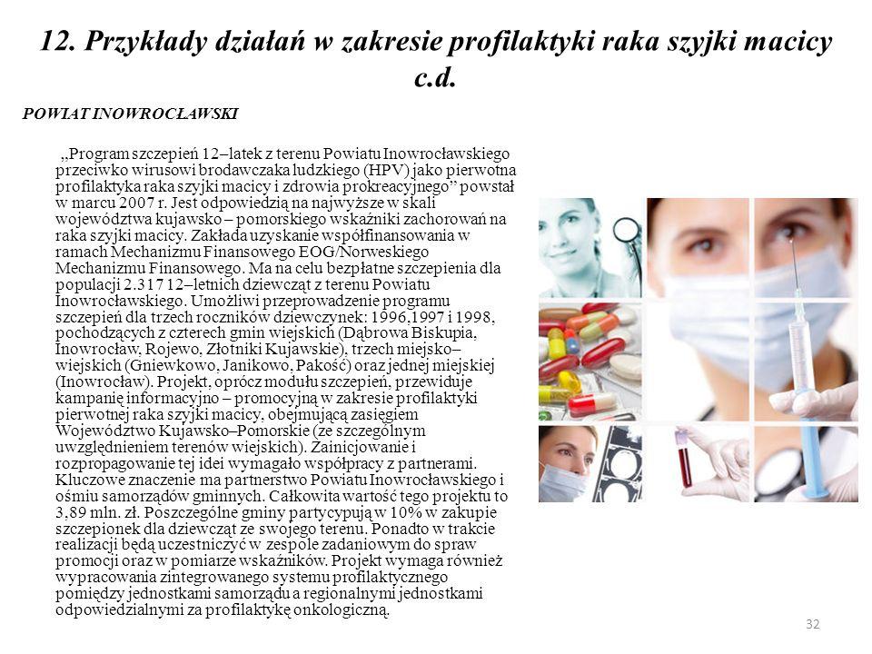 12. Przykłady działań w zakresie profilaktyki raka szyjki macicy c.d.