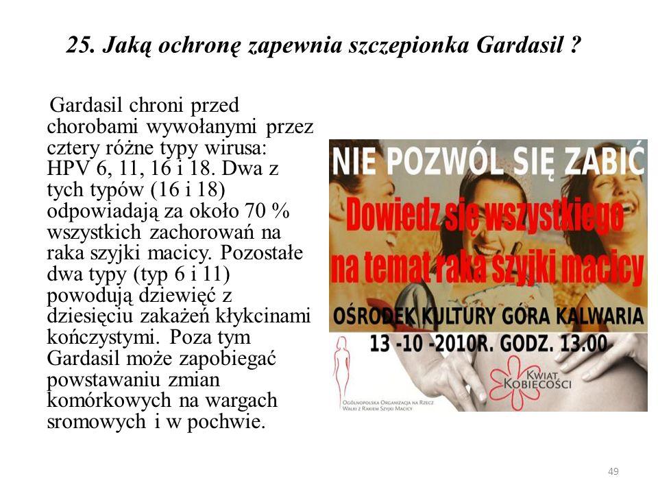 25. Jaką ochronę zapewnia szczepionka Gardasil