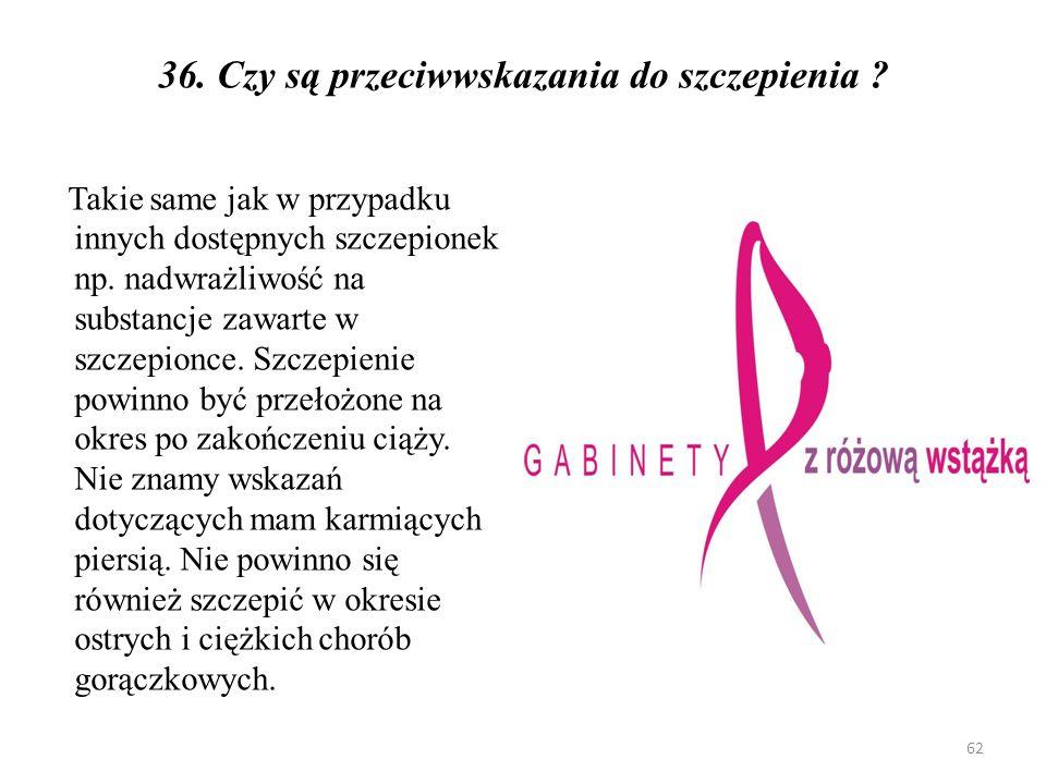 36. Czy są przeciwwskazania do szczepienia