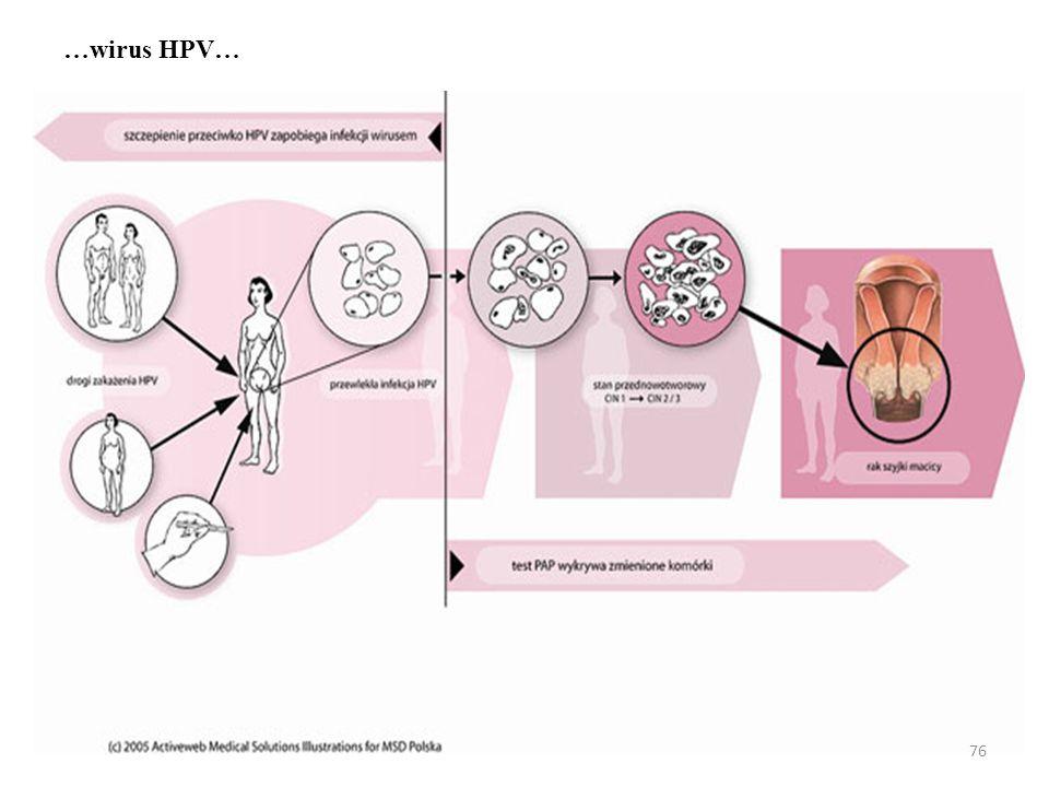 …wirus HPV…