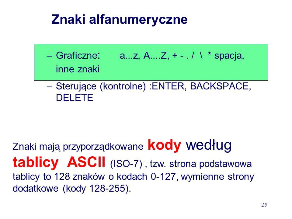 Znaki alfanumeryczne Graficzne: a...z, A....Z, + - . / \ * spacja, inne znaki. Sterujące (kontrolne) :ENTER, BACKSPACE, DELETE.